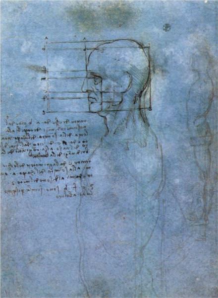 "Leonardo da Vinci, ""Study of Proportion,"" c.1490. Royal Collection, Windsor Castle, London, UK."